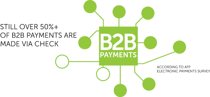 B2B-PAYMENTS-blog-art.png
