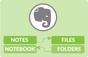 EVERNOTE_notes-to-files_datamapper-1