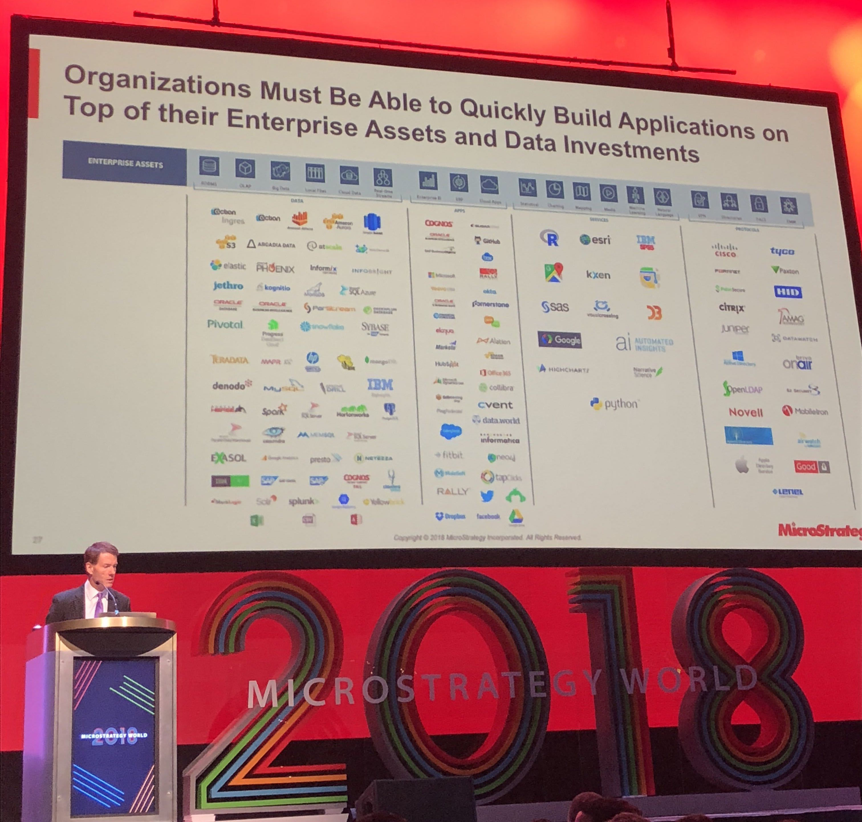 MicroStrategy World Conference 2018