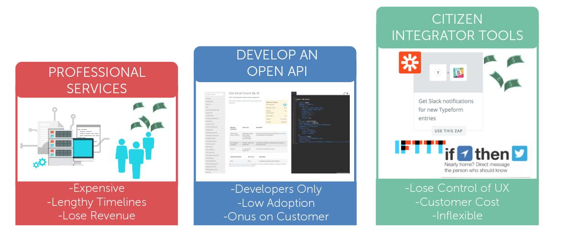 integration vendor options