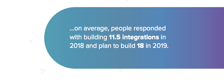 Companies are building more integrations in 2019
