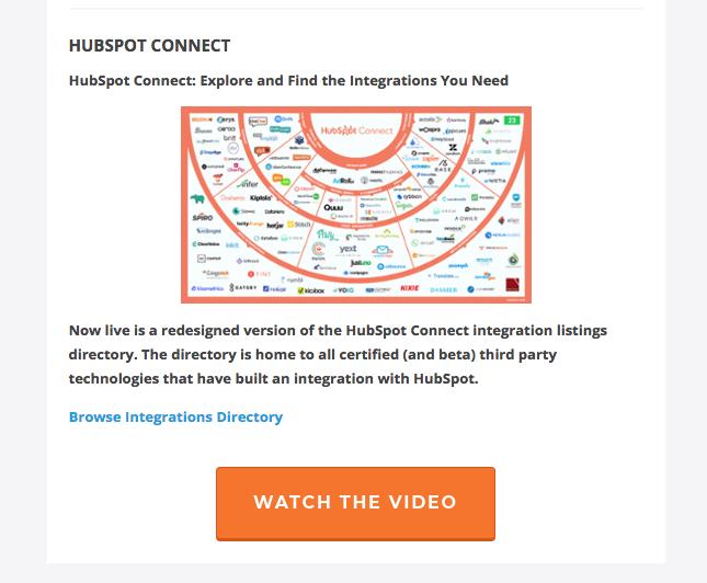 HubSpot Integration Marketplace