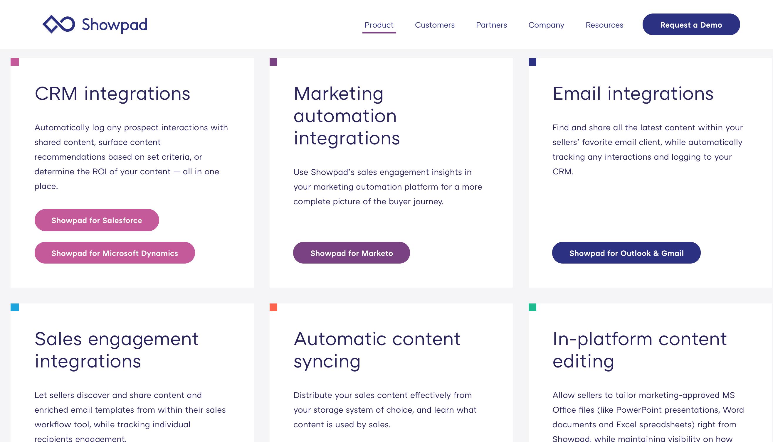 Showpad API Integration Marketplace