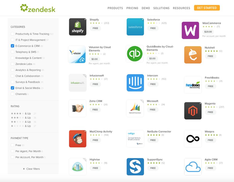 Zendesk Apps Marketplace by Cloud Elements