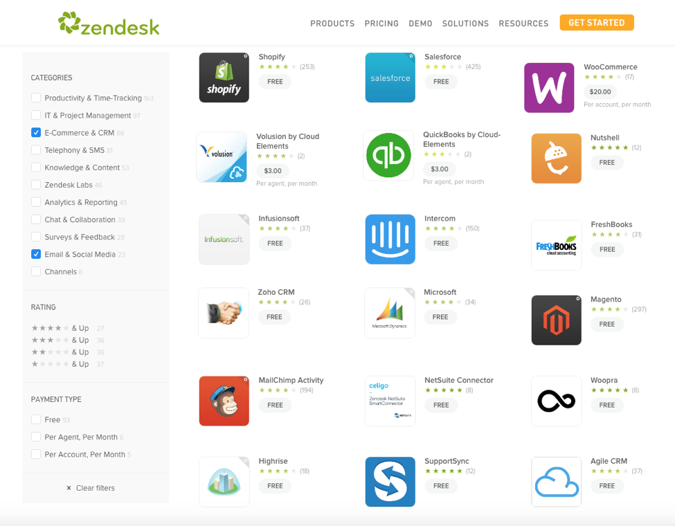 Zendesk Apps Marketplace by Cloud Elements