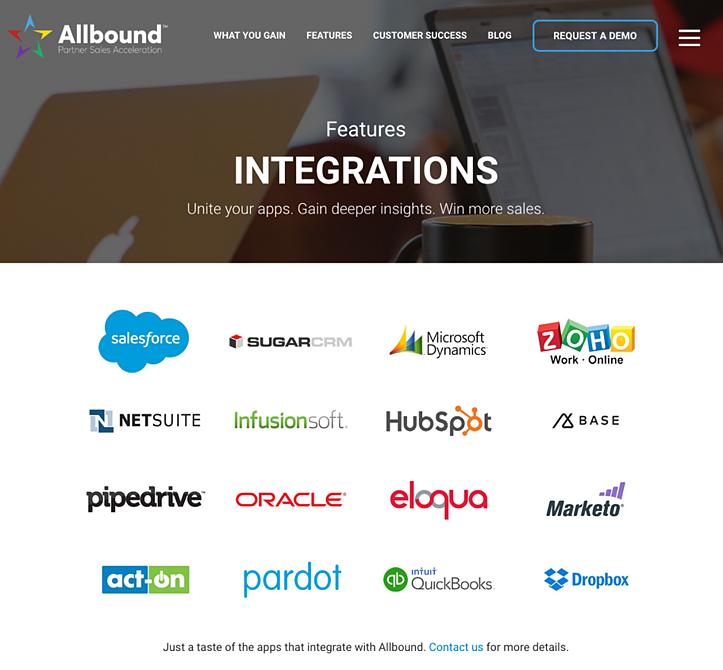 Allbound Integrations Marketplace