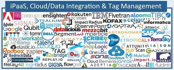 API integration category