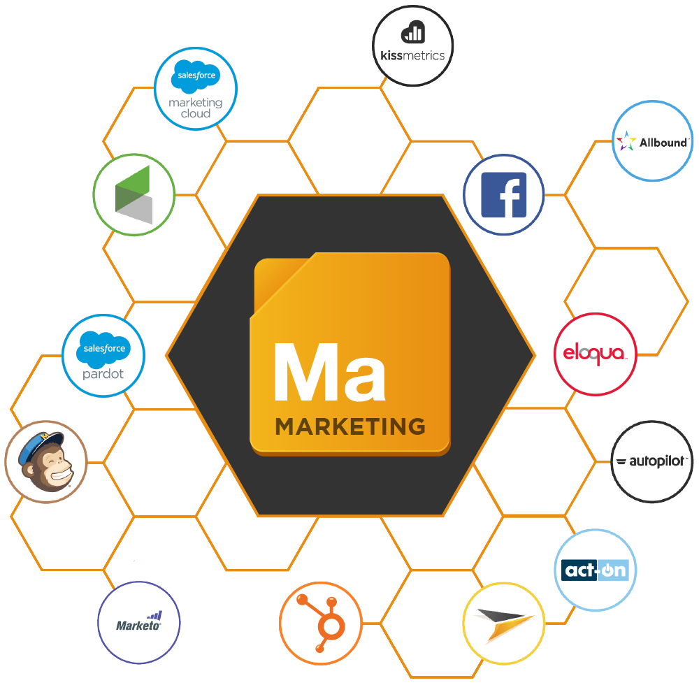 marketing-hub-web-new.png