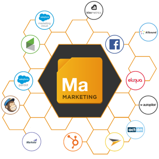 marketing-hub-web-new.png
