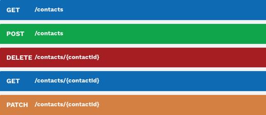 API Developer Documentation