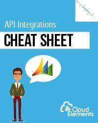 Microsoft Dynamics CRM API Cheat Sheet
